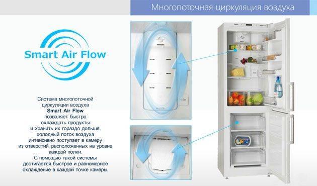 Как разморозить холодильник – советы и рекомендации