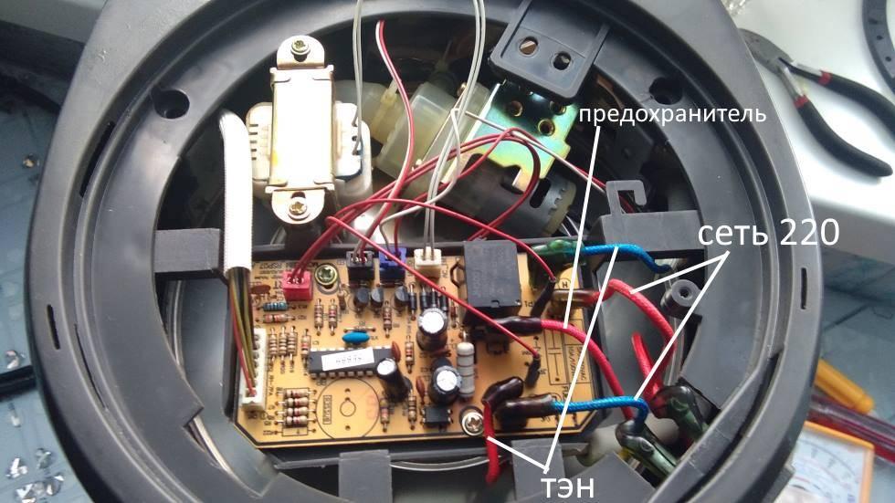 Точка кипения: что делает сводой термопот