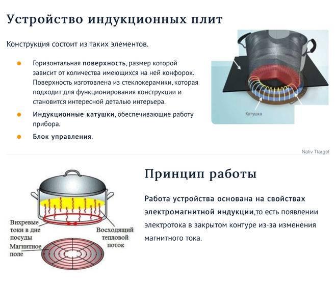 Индукционная плита: плюсы и минусы, отзывы покупателей, рейтинг лучших варочных панелей