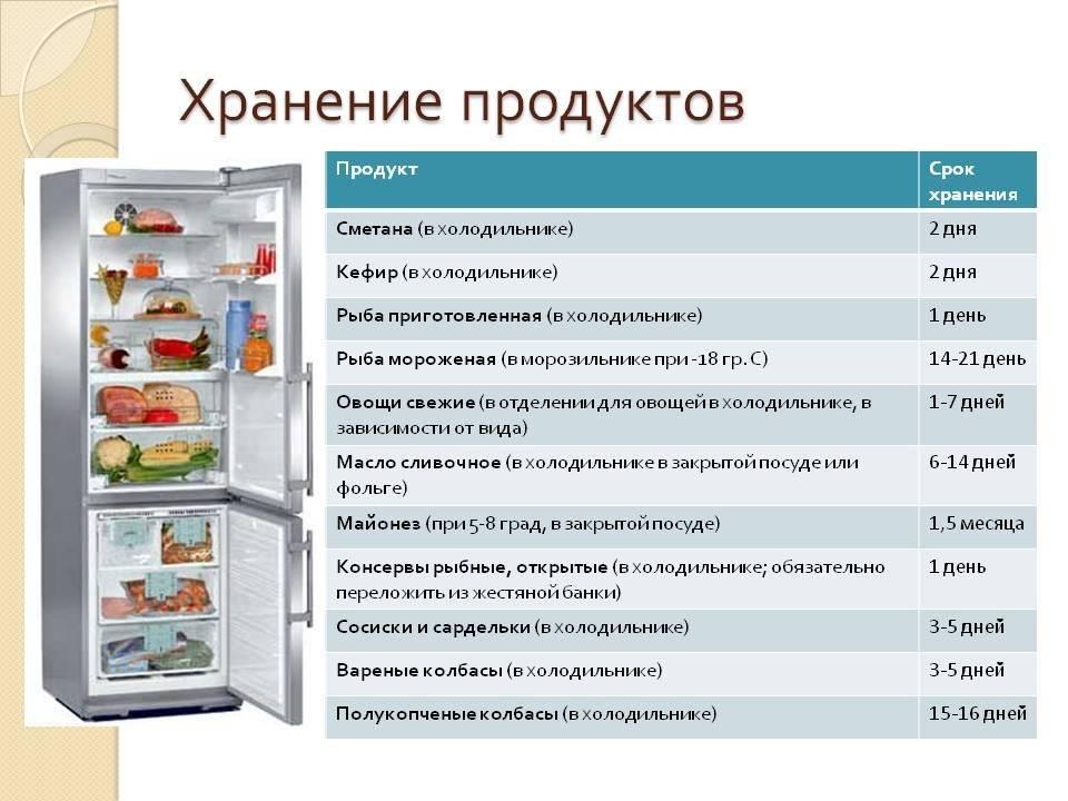 Правильная разморозка холодильников и морозильных камер атлант
