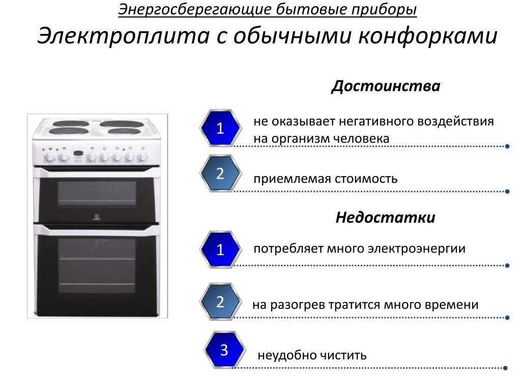 Что лучше: плита или варочная панель- сравнение кухонной техники