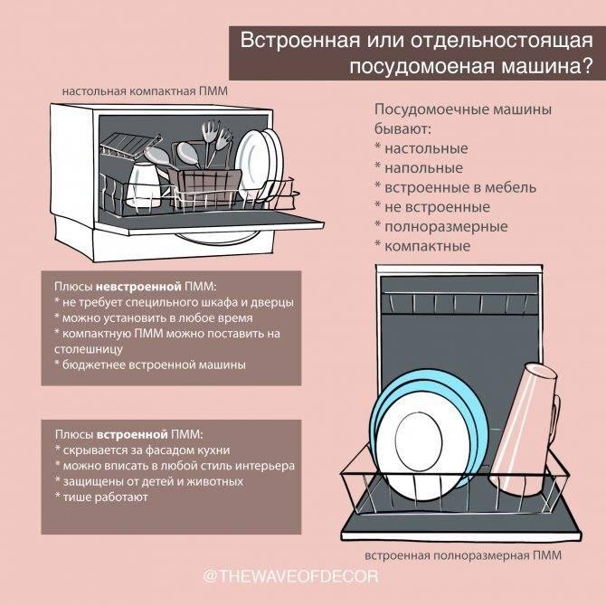 Нужна ли посудомоечная машина: в чём польза и как за ней ухаживать