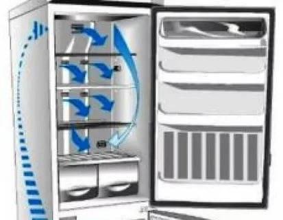Разморозка холодильника «ноу фрост» - как часто это делать