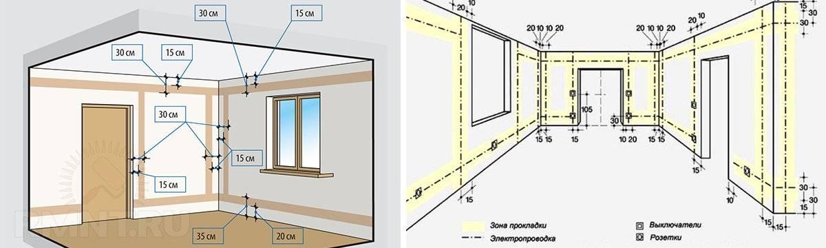 Открытая проводка в квартире варианты: требования пуэ и снип к монтажу электропроводки
