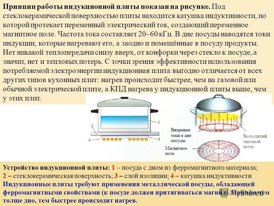 Индукционная плита или газовая: какая лучше, сравнение по характеристикам