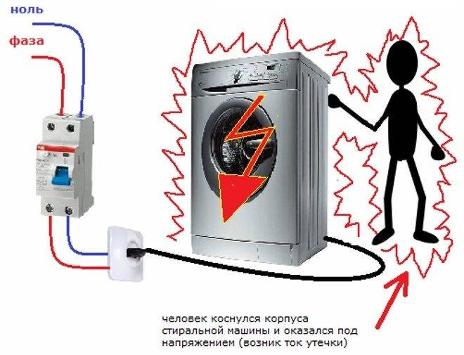 Почему газовая труба бьет током: распространенные причины и способы исправить ситуацию | отделка в доме