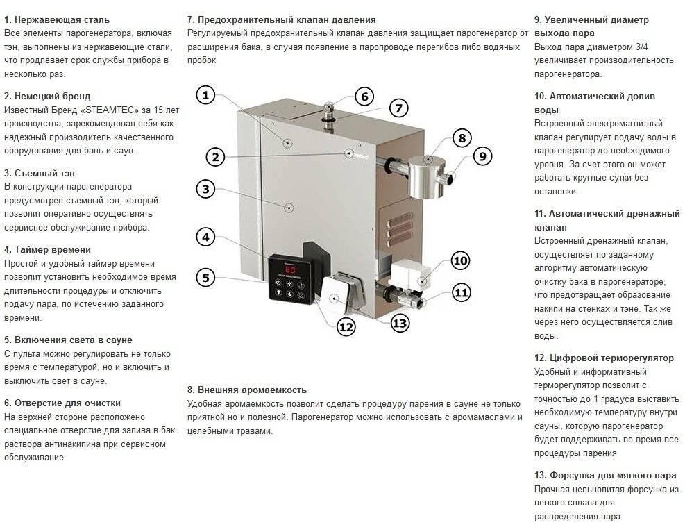 Для чего нужен парогенератор: разновидности устройств и способы эксплуатации
