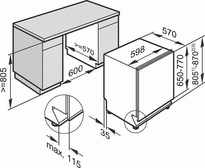 Размеры посудомоечных машин встраиваемых: стандартные габариты для установки