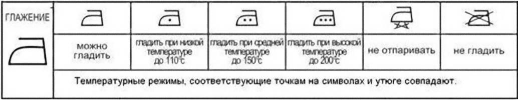 Температура утюга: расшифровка обозначений, подбор правильного режима