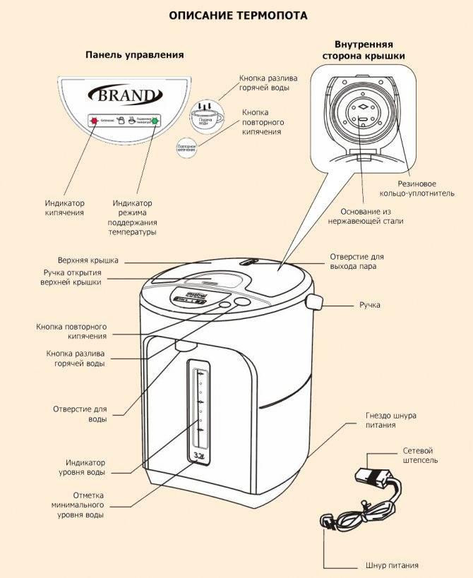 Устройство и принцип работы термопота
