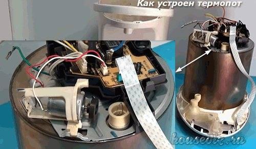 Термопот: что это и для чего он нужен