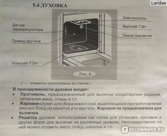 Как работает конвекция в электрической и газовой духовке