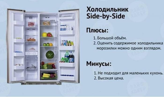 Зона свежести в холодильнике lg - простыми словами