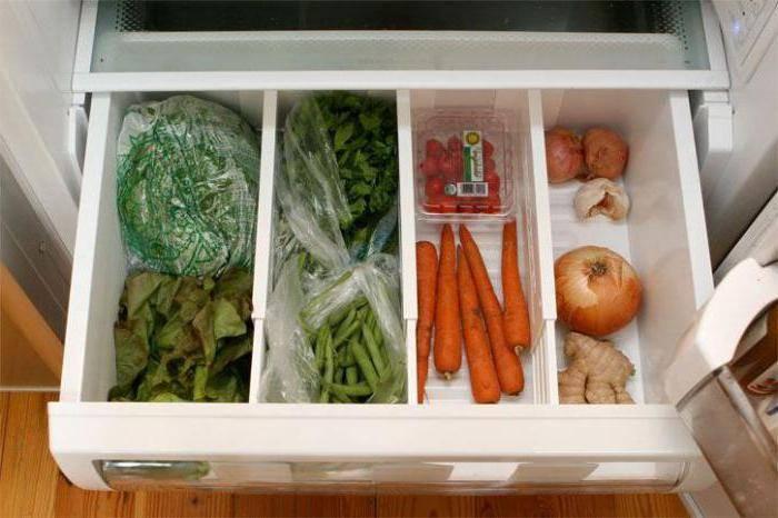 Как правильно использовать овощерезки — быстро, красиво, удобно