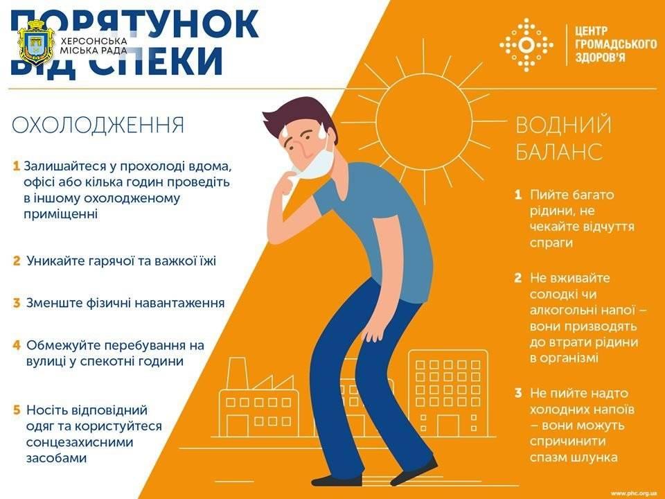 Спастись от жары в квартире без кондиционера и вентилятора можно, придерживаясь нескольких советов - 1rre