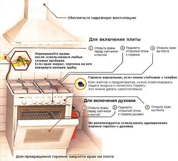 Газовые плиты gorenje