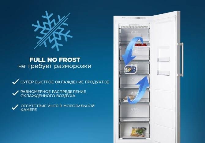 Как помыть холодильник ноу фрост: советы правильной чистки прибора с системой no frost