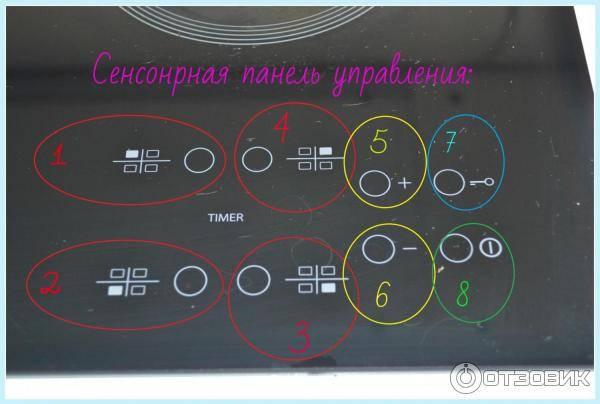 Электрическая варочная панель: характеристики, особенности выбора