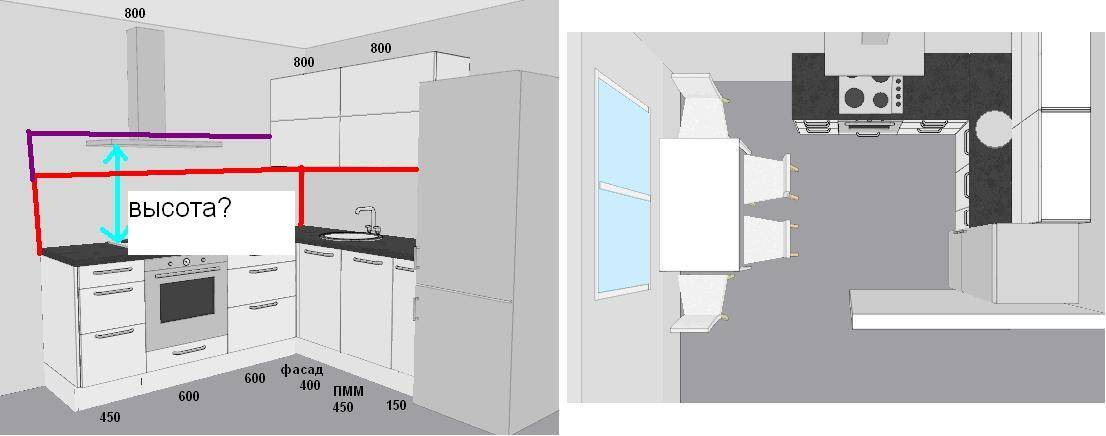 Расстояние от газовой плиты до вытяжки: высота по нормам, стандарты