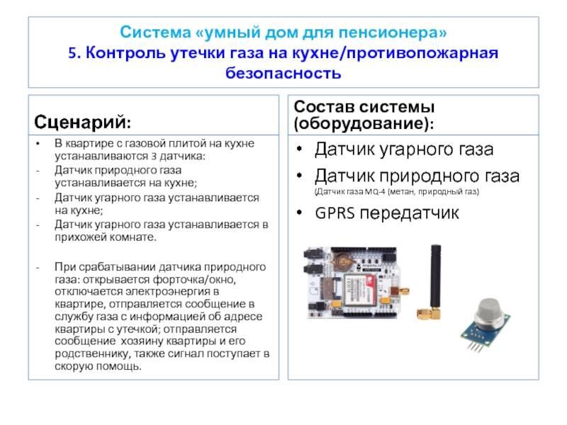 Датчик угарного газа: для дома, с сигнализацией, датчик обнаружения дыма, автономный сигнализатор